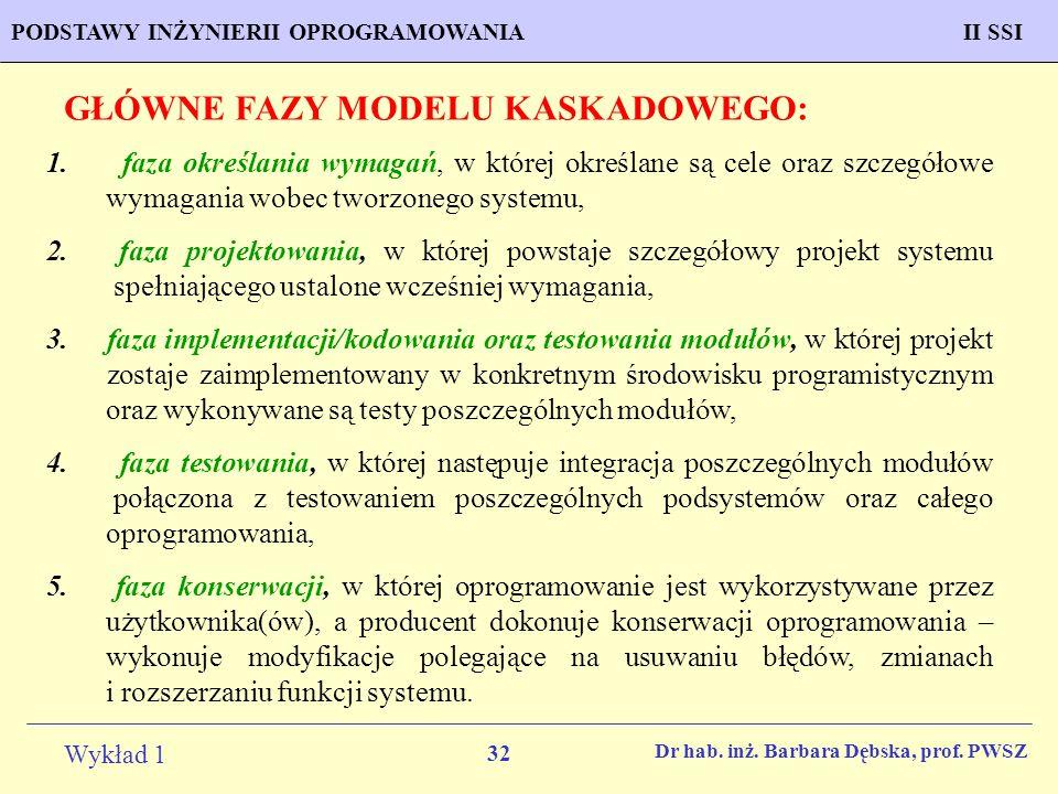 32 Wykład 1 PROGNOZOWANIE WŁAŚCIWOŚCI MATERIAŁÓW Inżynieria MateriałowaPODSTAWY INŻYNIERII OPROGRAMOWANIAII SSI Dr hab. inż. Barbara Dębska, prof. PWS