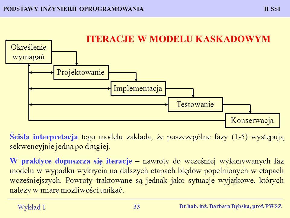 33 Wykład 1 PROGNOZOWANIE WŁAŚCIWOŚCI MATERIAŁÓW Inżynieria MateriałowaPODSTAWY INŻYNIERII OPROGRAMOWANIAII SSI Dr hab. inż. Barbara Dębska, prof. PWS