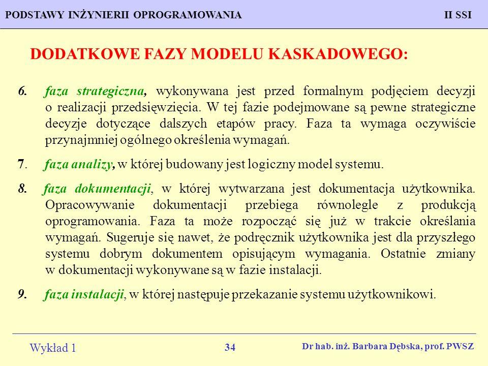 34 Wykład 1 PROGNOZOWANIE WŁAŚCIWOŚCI MATERIAŁÓW Inżynieria MateriałowaPODSTAWY INŻYNIERII OPROGRAMOWANIAII SSI Dr hab. inż. Barbara Dębska, prof. PWS