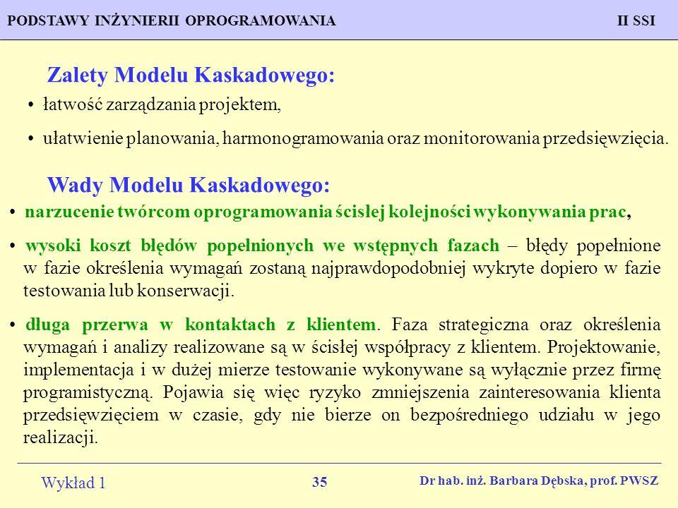 35 Wykład 1 PROGNOZOWANIE WŁAŚCIWOŚCI MATERIAŁÓW Inżynieria MateriałowaPODSTAWY INŻYNIERII OPROGRAMOWANIAII SSI Dr hab. inż. Barbara Dębska, prof. PWS