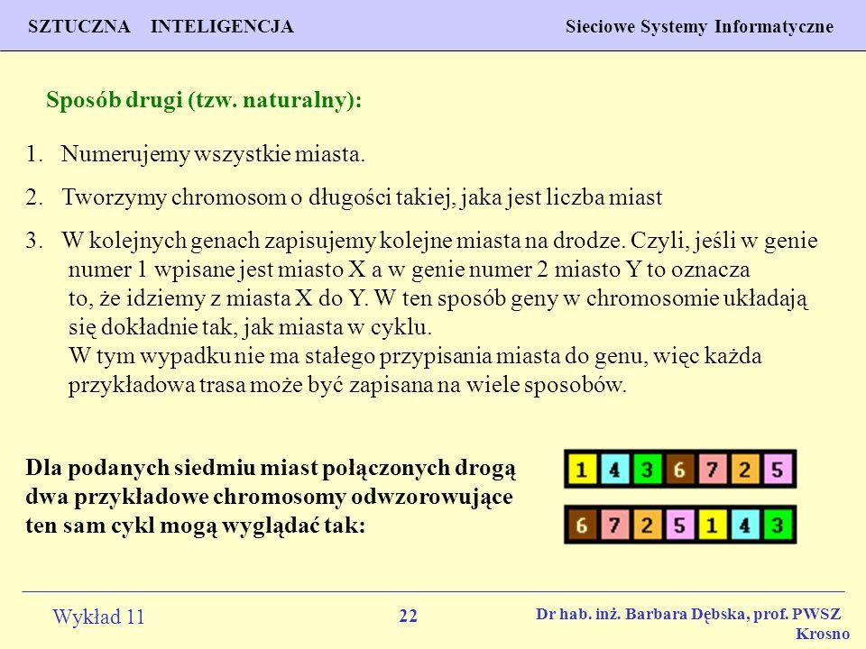 22 Wykład 11 SZTUCZNA INTELIGENCJA Sieciowe Systemy Informatyczne Dr hab. inż. Barbara Dębska, prof. PWSZ Krosno Sposób drugi (tzw. naturalny): 1. Num