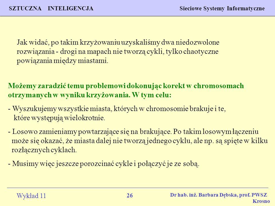 26 Wykład 11 SZTUCZNA INTELIGENCJA Sieciowe Systemy Informatyczne Dr hab. inż. Barbara Dębska, prof. PWSZ Krosno Jak widać, po takim krzyżowaniu uzysk