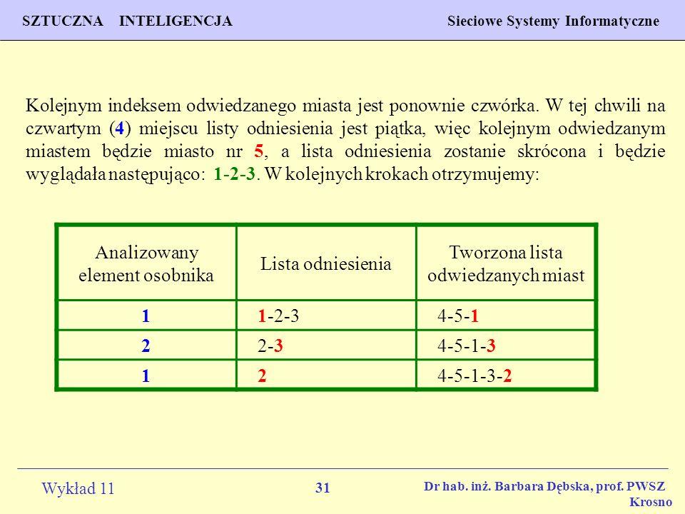 31 Wykład 11 SZTUCZNA INTELIGENCJA Sieciowe Systemy Informatyczne Dr hab. inż. Barbara Dębska, prof. PWSZ Krosno Kolejnym indeksem odwiedzanego miasta