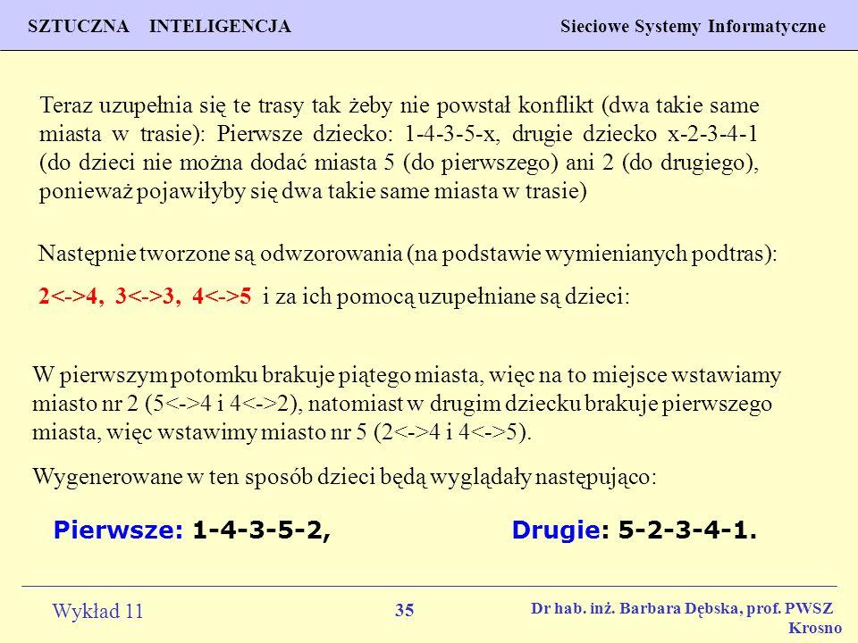 35 Wykład 11 SZTUCZNA INTELIGENCJA Sieciowe Systemy Informatyczne Dr hab. inż. Barbara Dębska, prof. PWSZ Krosno Teraz uzupełnia się te trasy tak żeby