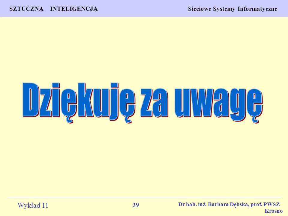 39 Wykład 11 SZTUCZNA INTELIGENCJA Sieciowe Systemy Informatyczne Dr hab. inż. Barbara Dębska, prof. PWSZ Krosno