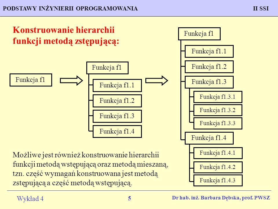 16 Wykład 4 PROGNOZOWANIE WŁAŚCIWOŚCI MATERIAŁÓW Inżynieria Materiałowa METODOLOGIA TWORZENIA APLIKACJI KOMPUTEROWYCH II SSIPODSTAWY INŻYNIERII OPROGRAMOWANIAII SSI Dr hab.