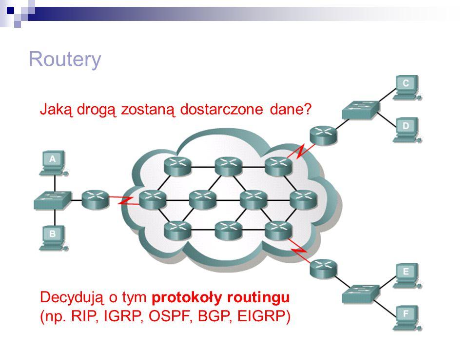 Routery Jaką drogą zostaną dostarczone dane? Decydują o tym protokoły routingu (np. RIP, IGRP, OSPF, BGP, EIGRP)