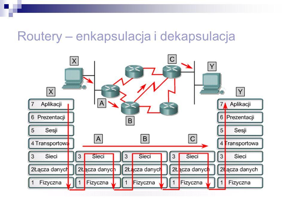 Routery – enkapsulacja i dekapsulacja