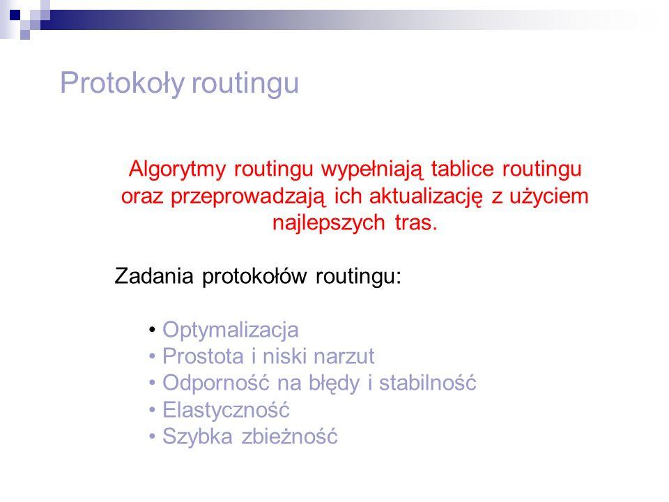 Protokoły routingu Algorytmy routingu wypełniają tablice routingu oraz przeprowadzają ich aktualizację z użyciem najlepszych tras. Zadania protokołów