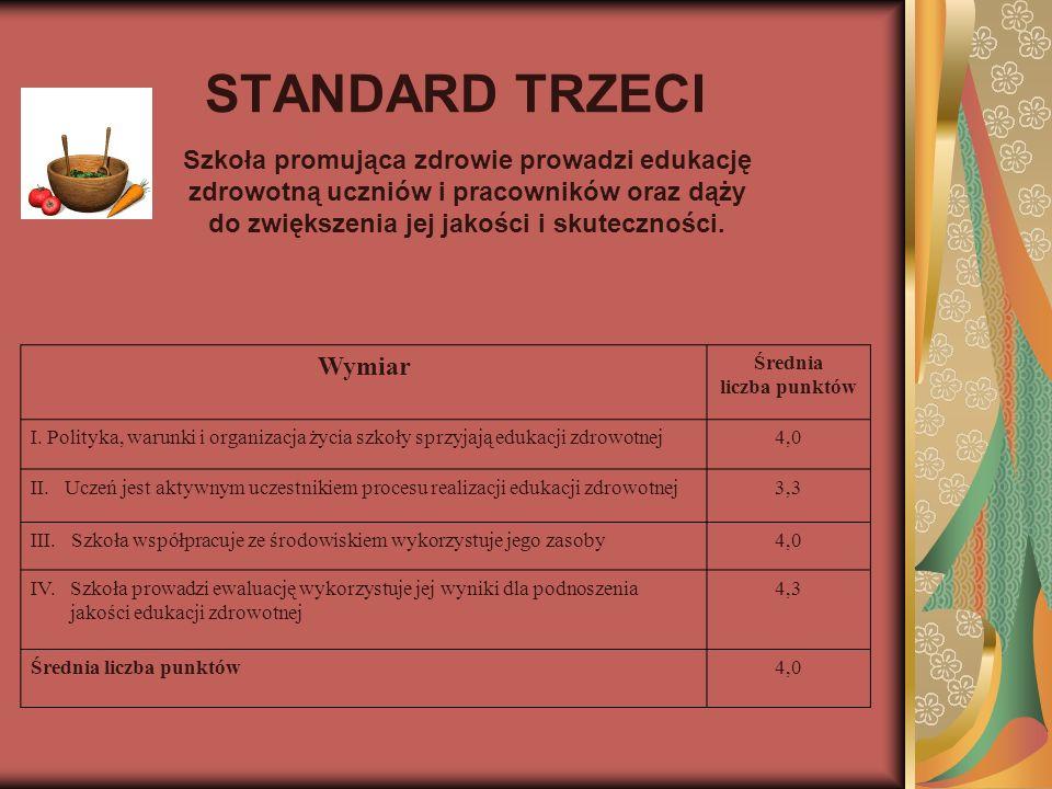 STANDARD TRZECI Szkoła promująca zdrowie prowadzi edukację zdrowotną uczniów i pracowników oraz dąży do zwiększenia jej jakości i skuteczności. Wymiar