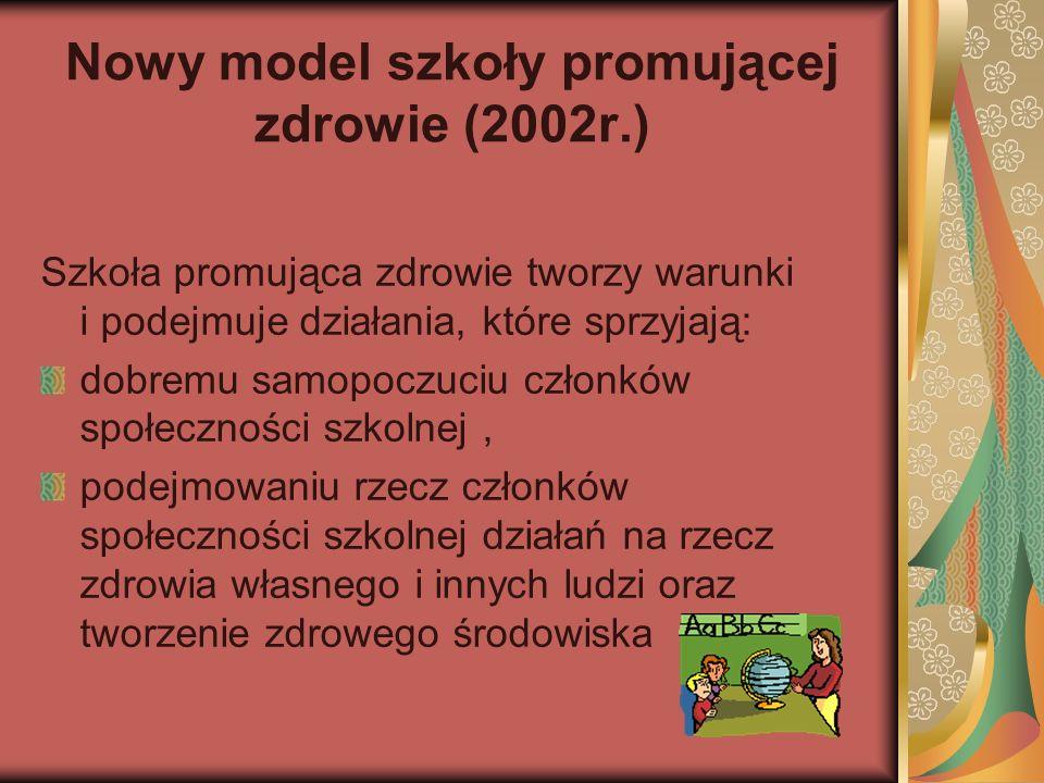 Nowy model szkoły promującej zdrowie (2002r.) Szkoła promująca zdrowie tworzy warunki i podejmuje działania, które sprzyjają: dobremu samopoczuciu członków społeczności szkolnej, podejmowaniu rzecz członków społeczności szkolnej działań na rzecz zdrowia własnego i innych ludzi oraz tworzenie zdrowego środowiska