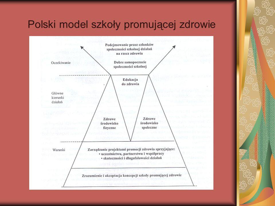 Polski model szkoły promującej zdrowie