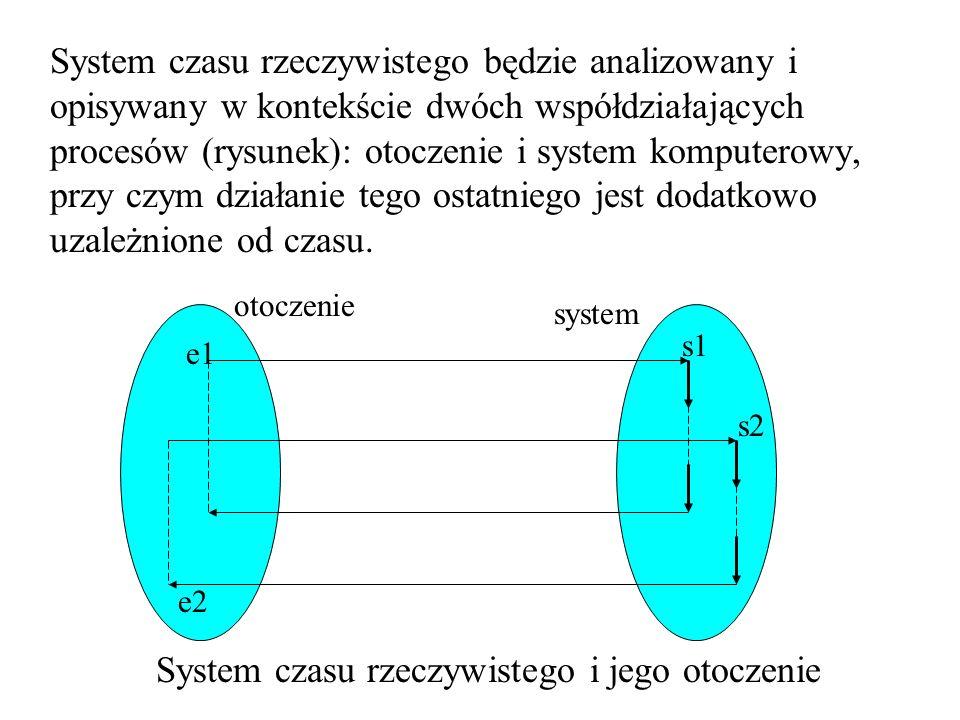 System czasu rzeczywistego będzie analizowany i opisywany w kontekście dwóch współdziałających procesów (rysunek): otoczenie i system komputerowy, prz