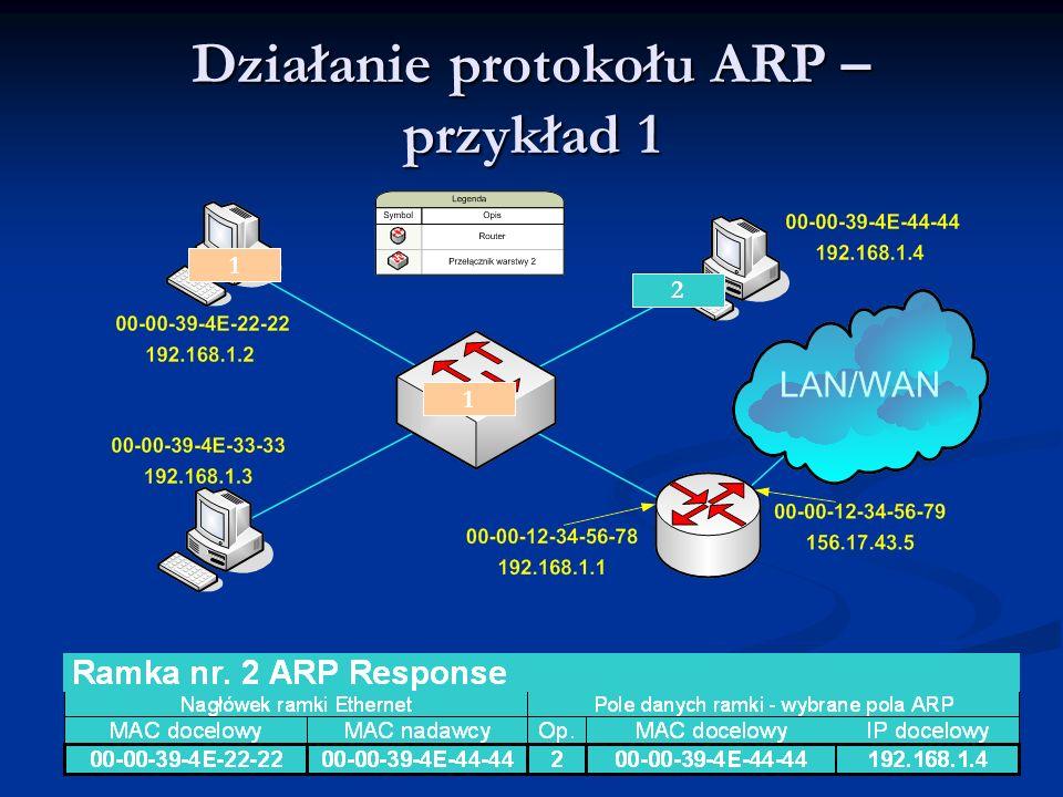 Działanie protokołu ARP – przykład 1 1 111 2