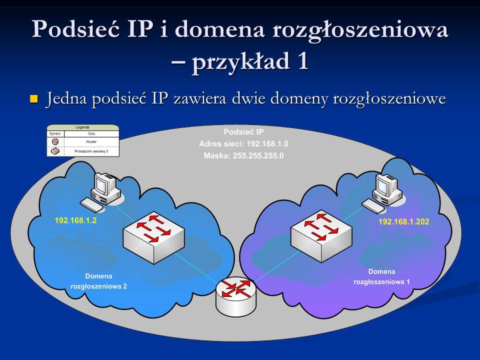 Podsieć IP i domena rozgłoszeniowa – przykład 1 Jedna podsieć IP zawiera dwie domeny rozgłoszeniowe Jedna podsieć IP zawiera dwie domeny rozgłoszeniow