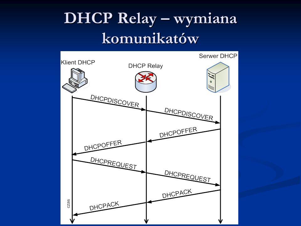 DHCP Relay – wymiana komunikatów