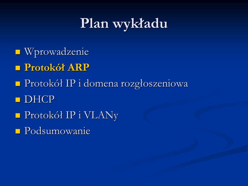 Plan wykładu Wprowadzenie Wprowadzenie Protokół ARP Protokół ARP Protokół IP i domena rozgłoszeniowa Protokół IP i domena rozgłoszeniowa DHCP DHCP Pro