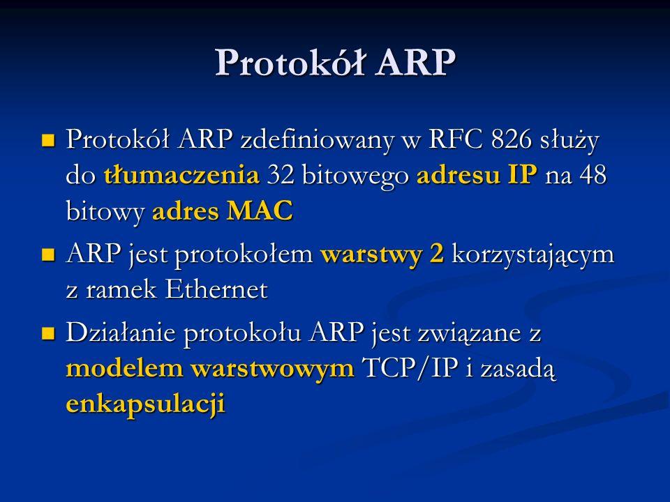 Protokół ARP Protokół ARP zdefiniowany w RFC 826 służy do tłumaczenia 32 bitowego adresu IP na 48 bitowy adres MAC Protokół ARP zdefiniowany w RFC 826