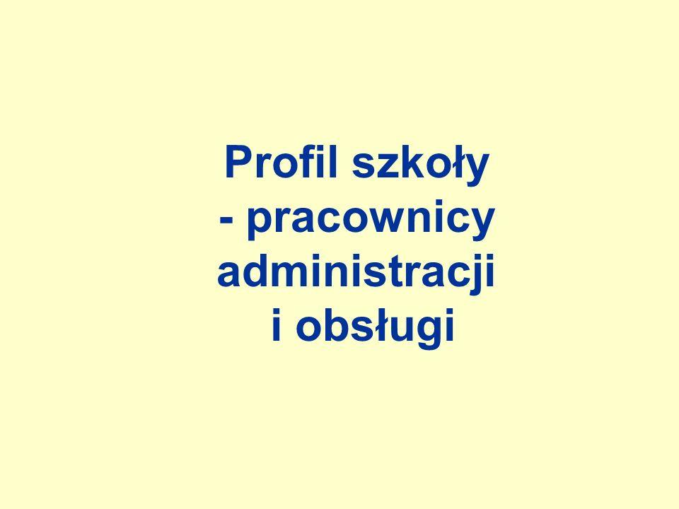Profil szkoły - pracownicy administracji i obsługi