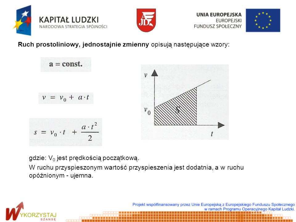 Ruch prostoliniowy, jednostajnie zmienny opisują następujące wzory: gdzie: V 0 jest prędkością początkową. W ruchu przyspieszonym wartość przyspieszen