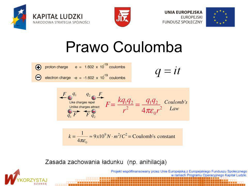 Prawo Coulomba Zasada zachowania ładunku (np. anihilacja)