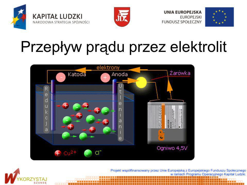 Przepływ prądu przez elektrolit