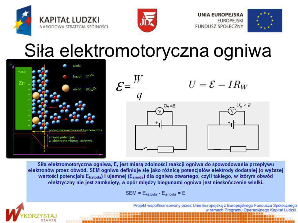 Siła elektromotoryczna ogniwa Ɛ