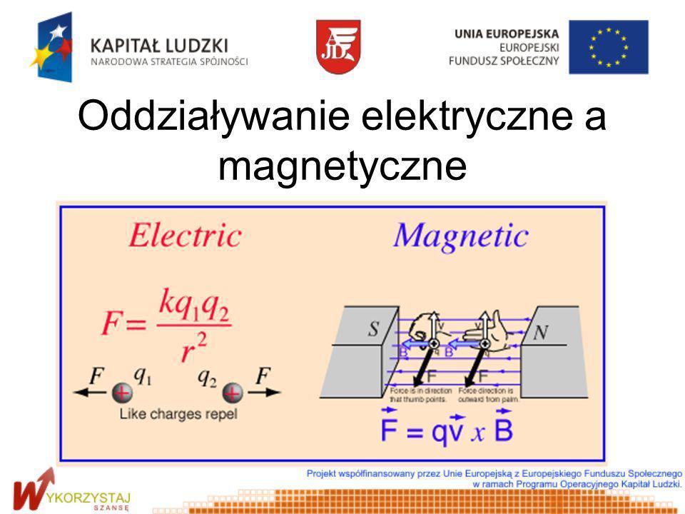 Oddziaływanie elektryczne a magnetyczne