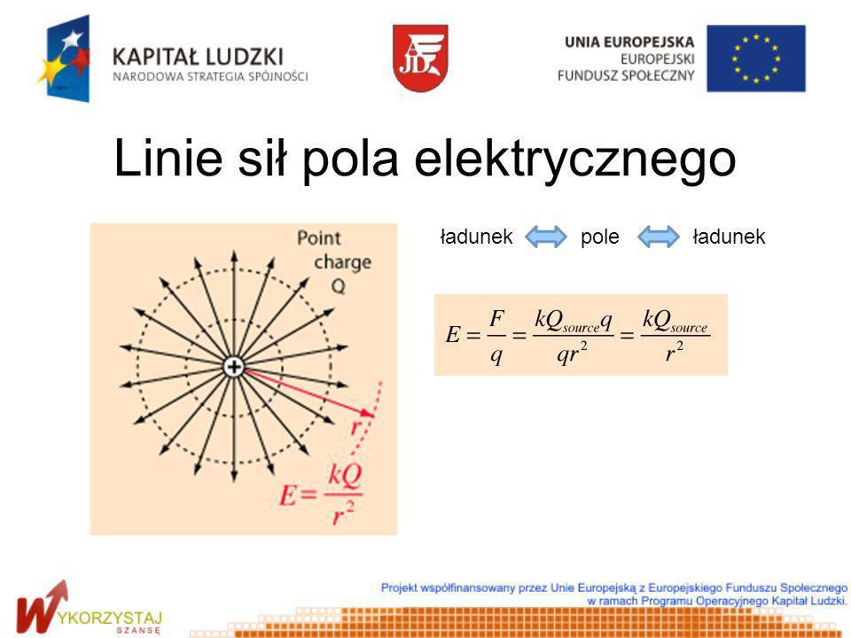 Linie sił pola elektrycznego ładunekpoleładunek