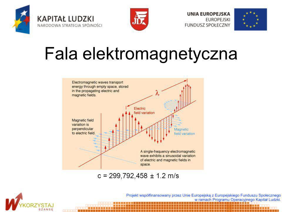 Fala elektromagnetyczna c = 299,792,458 ± 1.2 m/s