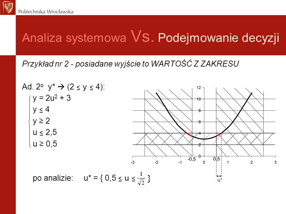 Analiza systemowa Vs. Podejmowanie decyzji Przykład nr 2 - posiadane wyjście to WARTOŚĆ Z ZAKRESU Ad. 2 o y* (2 y 4): y = 2u 2 + 3 y 4 y 2 u 2,5 u 0,5
