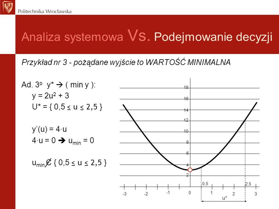 Analiza systemowa Vs. Podejmowanie decyzji Przykład nr 3 - pożądane wyjście to WARTOŚĆ MINIMALNA Ad. 3 o y* ( min y ): y = 2u 2 + 3 U* = { 0,5 u 2,5 }