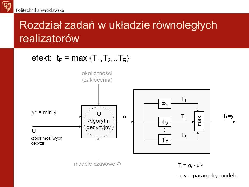 Rozdział zadań w układzie równoległych realizatorów efekt: t F = max {T 1,T 2,..T R } ψ Algorytm decyzyjny y* = min y U u Φ1Φ1 Φ2Φ2 ΦRΦR max t F =y …