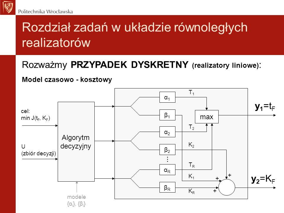 Rozdział zadań w układzie równoległych realizatorów Rozważmy PRZYPADEK DYSKRETNY (realizatory liniowe) : Model czasowo - kosztowy Algorytm decyzyjny c