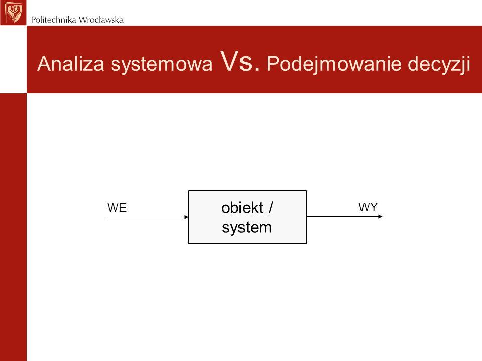 Analiza systemowa Vs. Podejmowanie decyzji obiekt / system WE WY