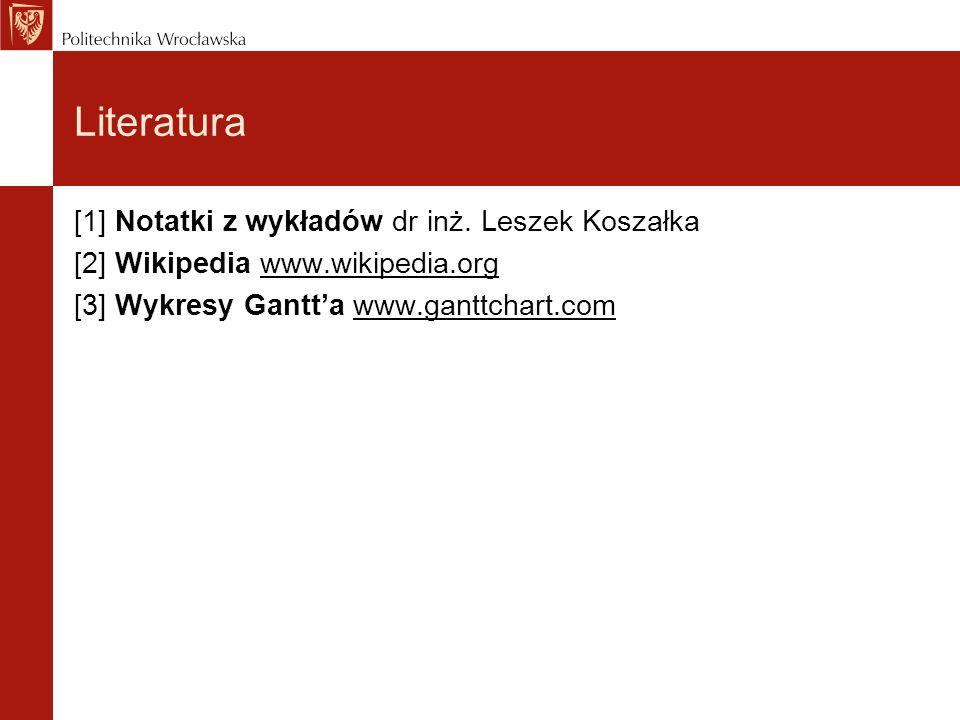 Literatura [1] Notatki z wykładów dr inż. Leszek Koszałka [2] Wikipedia www.wikipedia.org [3] Wykresy Gantta www.ganttchart.com