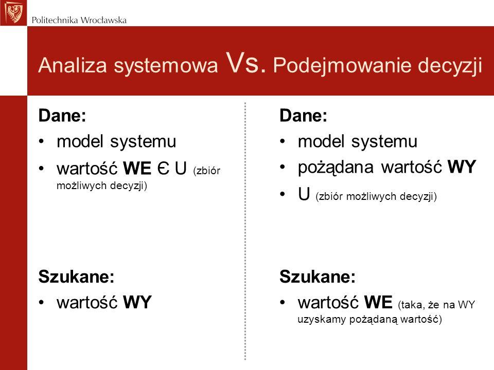 Analiza systemowa Vs. Podejmowanie decyzji Dane: model systemu wartość WE Є U (zbiór możliwych decyzji) Dane: model systemu pożądana wartość WY U (zbi