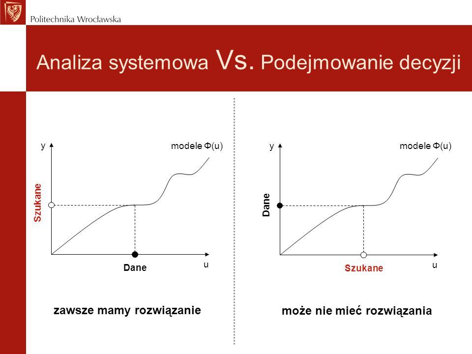 Analiza systemowa Vs. Podejmowanie decyzji modele Φ(u) Dane Szukane u y zawsze mamy rozwiązanie Szukane Dane u y może nie mieć rozwiązania modele Φ(u)