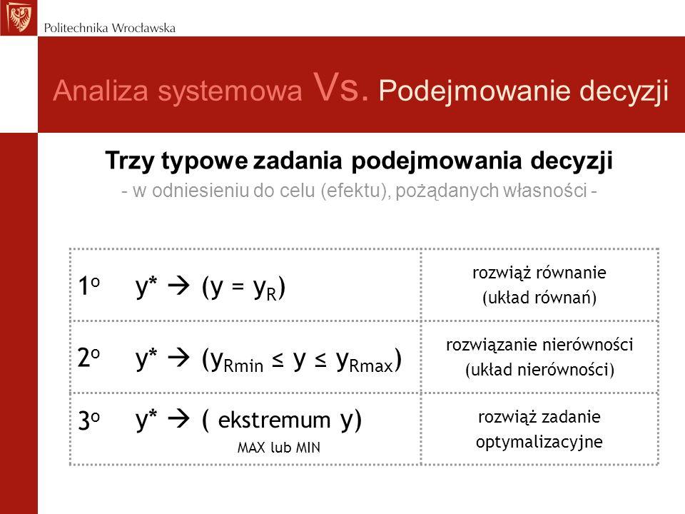 Analiza systemowa Vs. Podejmowanie decyzji Trzy typowe zadania podejmowania decyzji - w odniesieniu do celu (efektu), pożądanych własności - 1o1o y* (