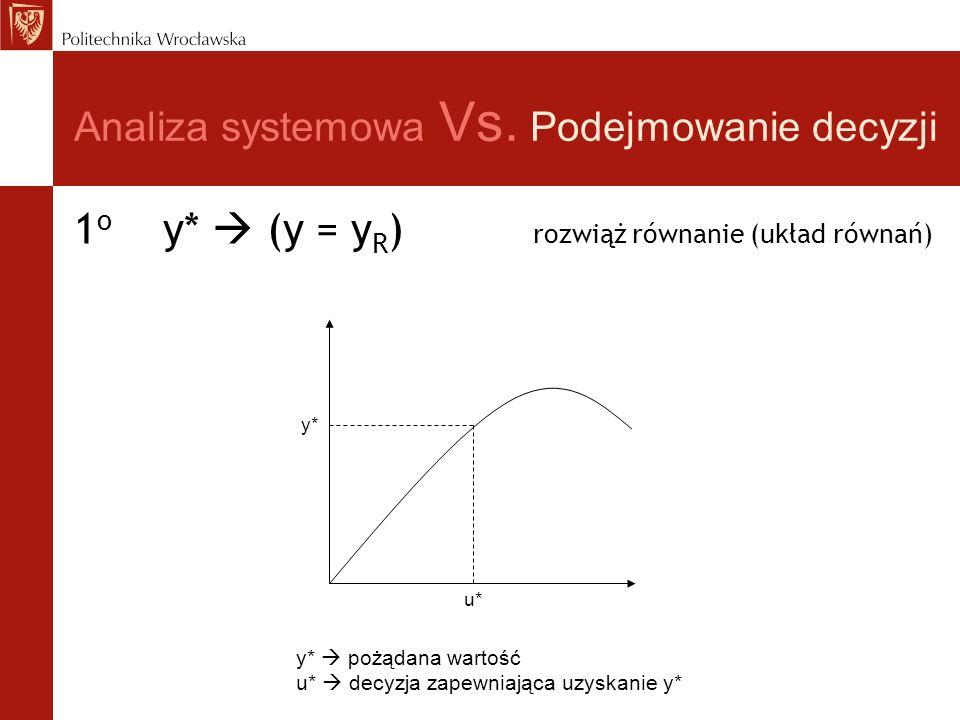 Analiza systemowa Vs. Podejmowanie decyzji 1 o y* (y = y R ) rozwiąż równanie (układ równań) u* y* y* pożądana wartość u* decyzja zapewniająca uzyskan