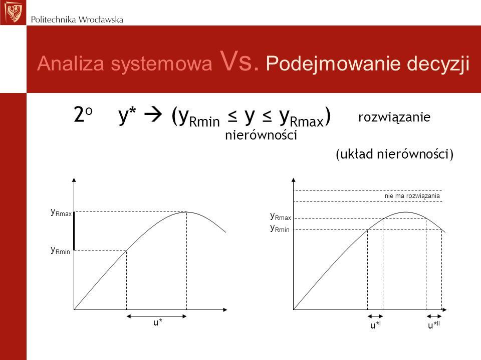 Analiza systemowa Vs. Podejmowanie decyzji 2 o y* (y Rmin y y Rmax ) rozwiązanie nierówności (układ nierówności) u* y Rmin y Rmax u* I y Rmin y Rmax u