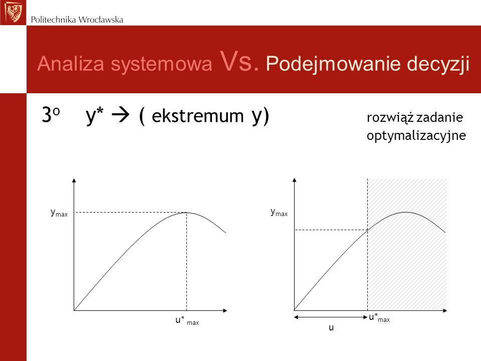 Analiza systemowa Vs. Podejmowanie decyzji 3 o y* ( ekstremum y) rozwiąż zadanie optymalizacyjne u* max y max u u* max