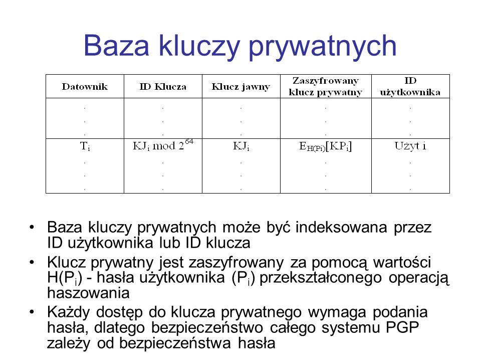 Baza kluczy prywatnych Baza kluczy prywatnych może być indeksowana przez ID użytkownika lub ID klucza Klucz prywatny jest zaszyfrowany za pomocą warto