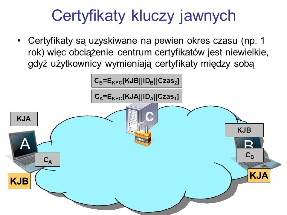 Certyfikaty kluczy jawnych B A KJA C A =E KPC [KJA||ID A ||Czas 1 ] CBCB CACA KJB KJA Certyfikaty są uzyskiwane na pewien okres czasu (np. 1 rok) więc