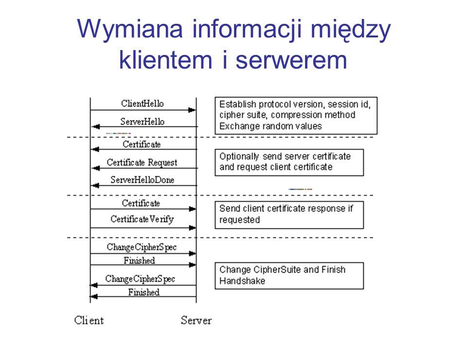 Wymiana informacji między klientem i serwerem
