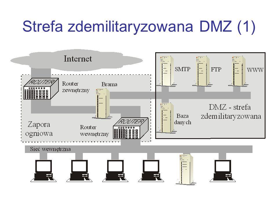 Strefa zdemilitaryzowana DMZ (1)
