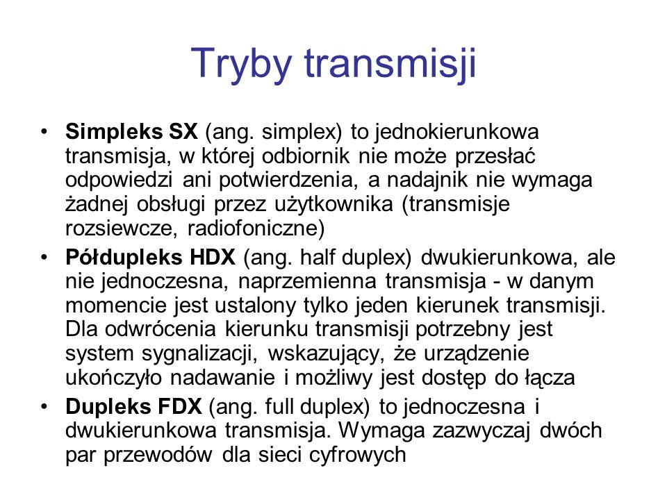 Tryby transmisji Simpleks SX (ang. simplex) to jednokierunkowa transmisja, w której odbiornik nie może przesłać odpowiedzi ani potwierdzenia, a nadajn