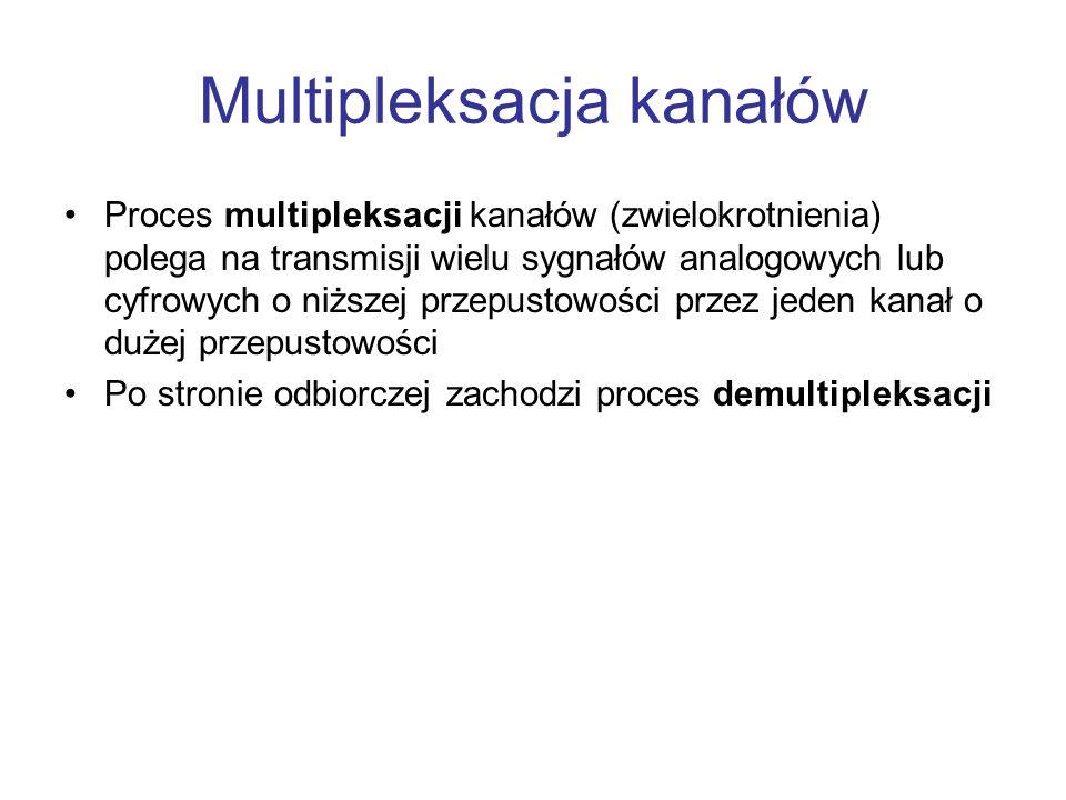 Multipleksacja kanałów Proces multipleksacji kanałów (zwielokrotnienia) polega na transmisji wielu sygnałów analogowych lub cyfrowych o niższej przepu