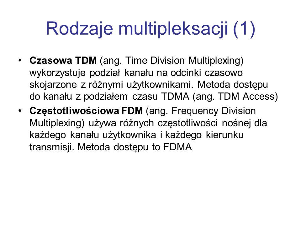 Rodzaje multipleksacji (1) Czasowa TDM (ang. Time Division Multiplexing) wykorzystuje podział kanału na odcinki czasowo skojarzone z różnymi użytkowni
