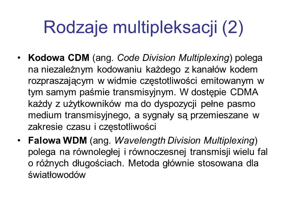 Rodzaje multipleksacji (2) Kodowa CDM (ang. Code Division Multiplexing) polega na niezależnym kodowaniu każdego z kanałów kodem rozpraszającym w widmi